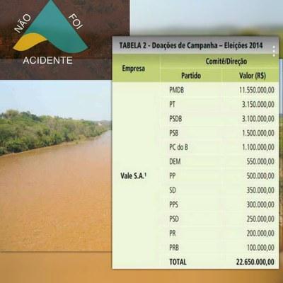 Die größte Umweltkatastrophe in der Geschichte Brasiliens
